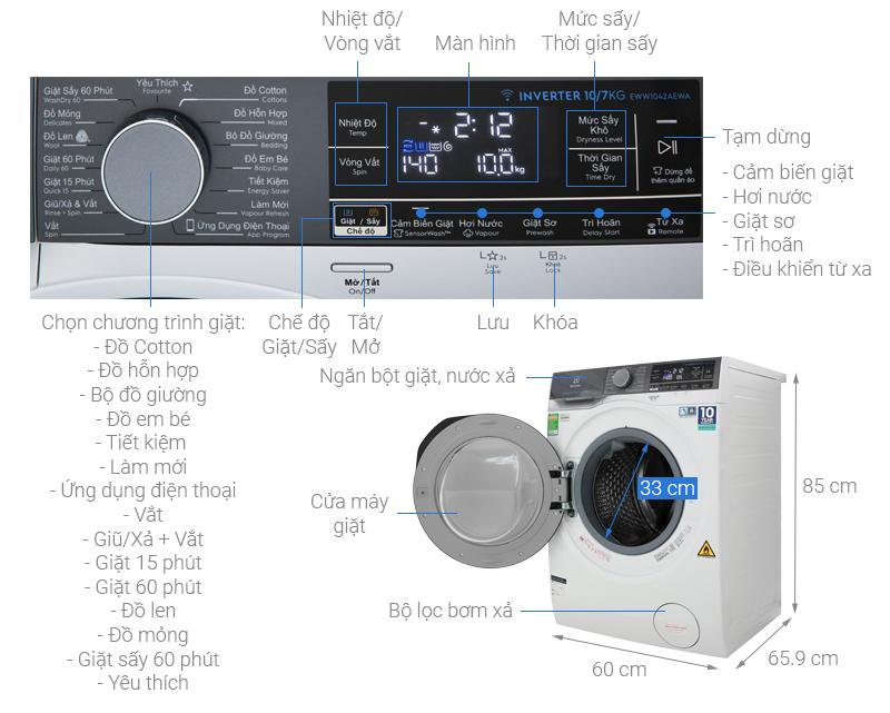 Máy giặt sấy 11/7kg UltimateCare 900 - EWW1042AEWA
