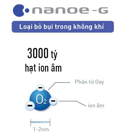 Dieu Hoa Panasonic 1 Chieu 24000btu Cu Cs N24vkh 8