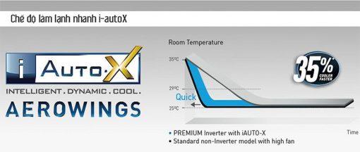 Điều hòa Panasonic 1 chiều inverter 9000 BTU XPU9XKH-8
